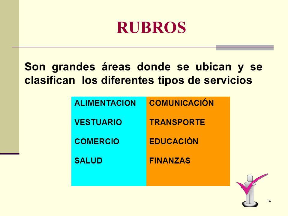 RUBROS Son grandes áreas donde se ubican y se clasifican los diferentes tipos de servicios. ALIMENTACION.