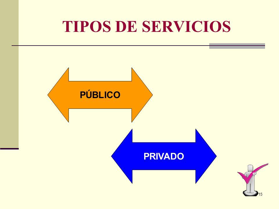 TIPOS DE SERVICIOS PÚBLICO PRIVADO