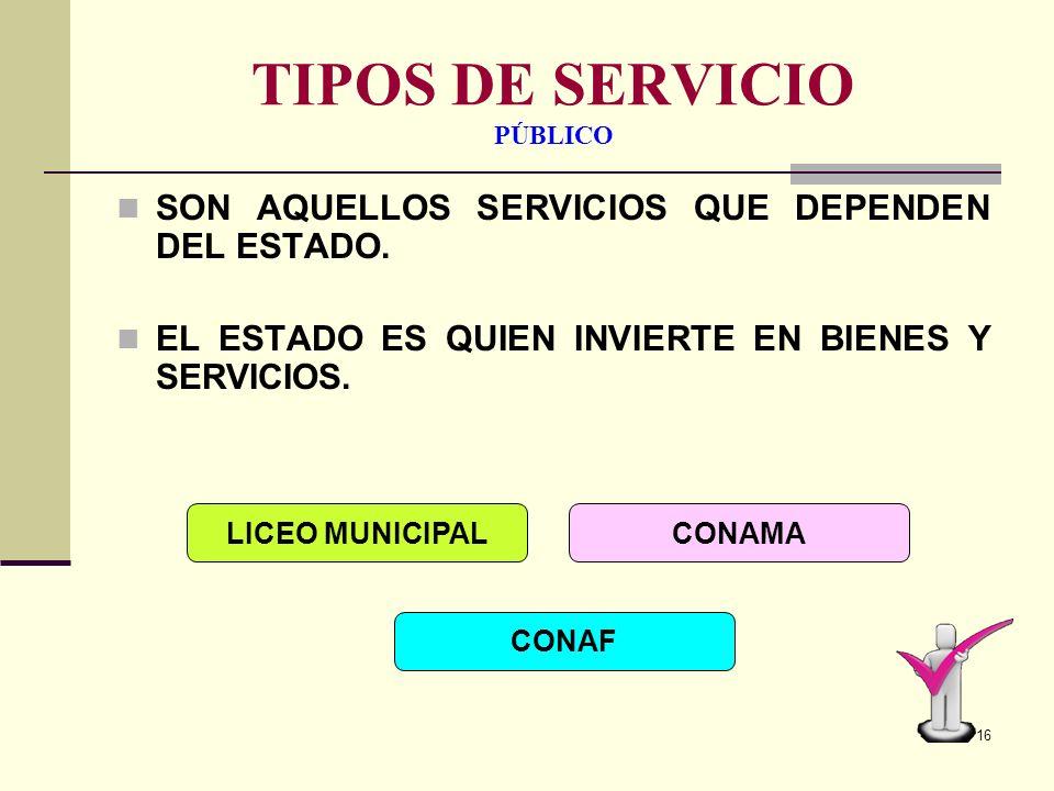 TIPOS DE SERVICIO PÚBLICO