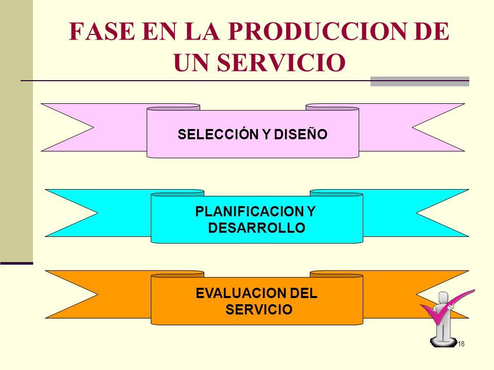 FASE EN LA PRODUCCION DE UN SERVICIO