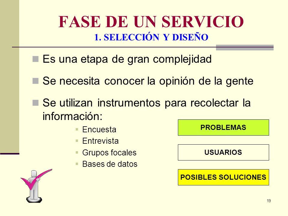 FASE DE UN SERVICIO 1. SELECCIÓN Y DISEÑO