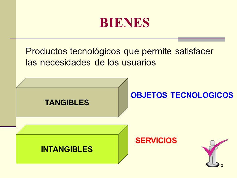 BIENES Productos tecnológicos que permite satisfacer