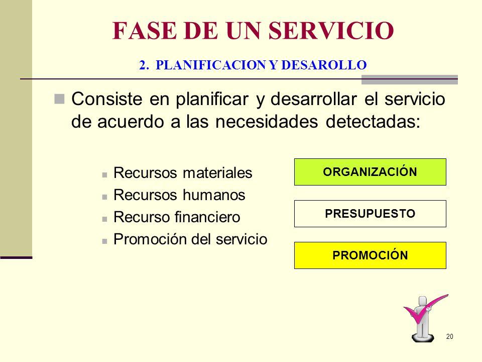 FASE DE UN SERVICIO 2. PLANIFICACION Y DESAROLLO