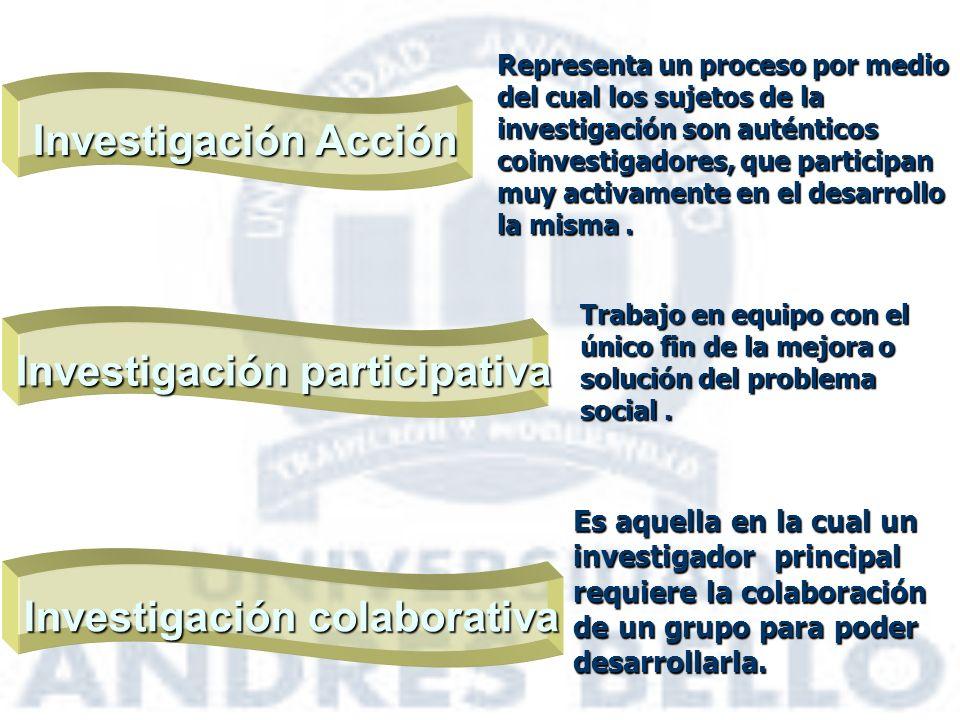 Investigación participativa Investigación colaborativa