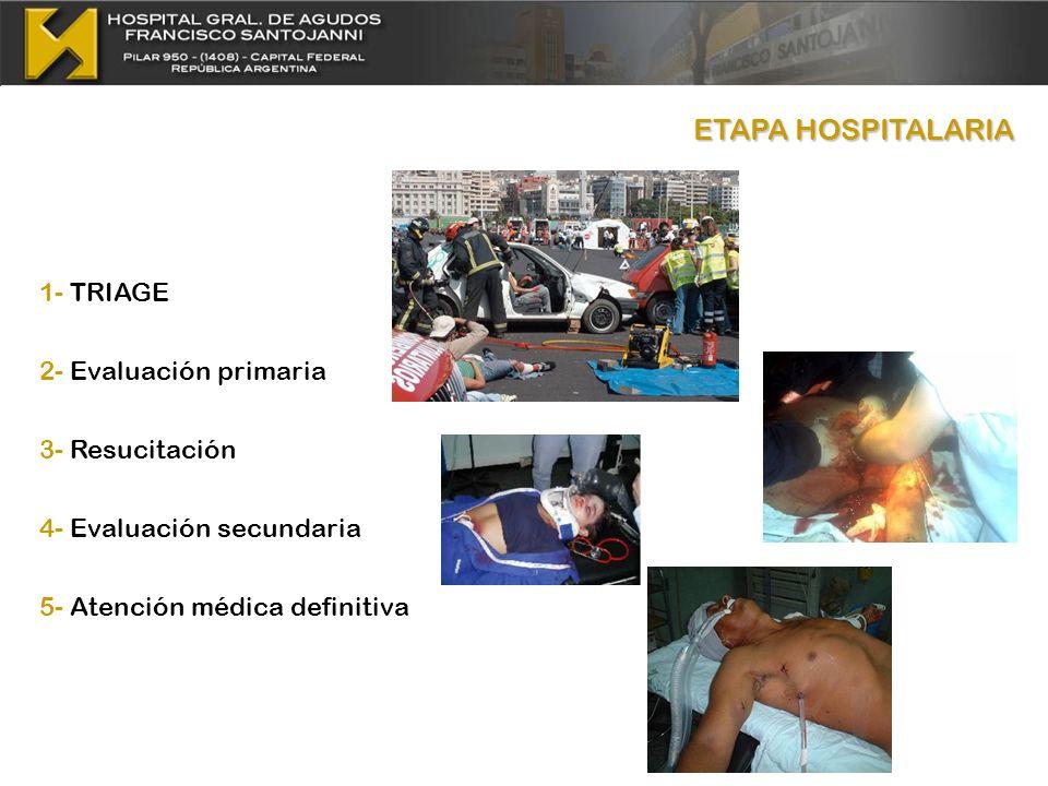 ETAPA HOSPITALARIA 1- TRIAGE 2- Evaluación primaria 3- Resucitación