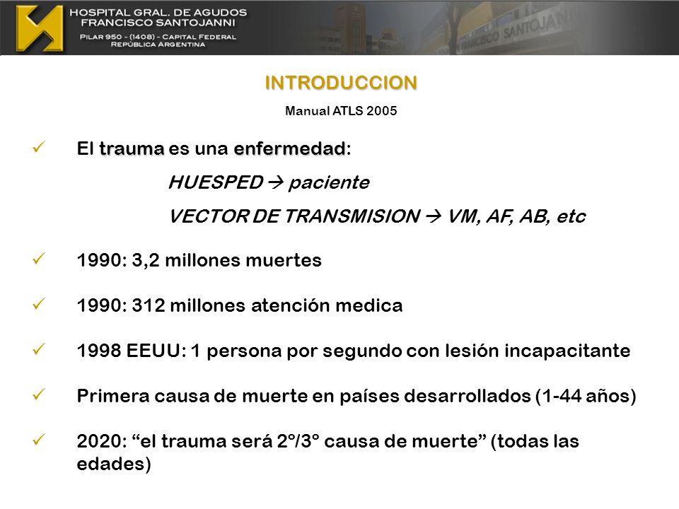 INTRODUCCION Manual ATLS 2005. El trauma es una enfermedad: HUESPED  paciente. VECTOR DE TRANSMISION  VM, AF, AB, etc.