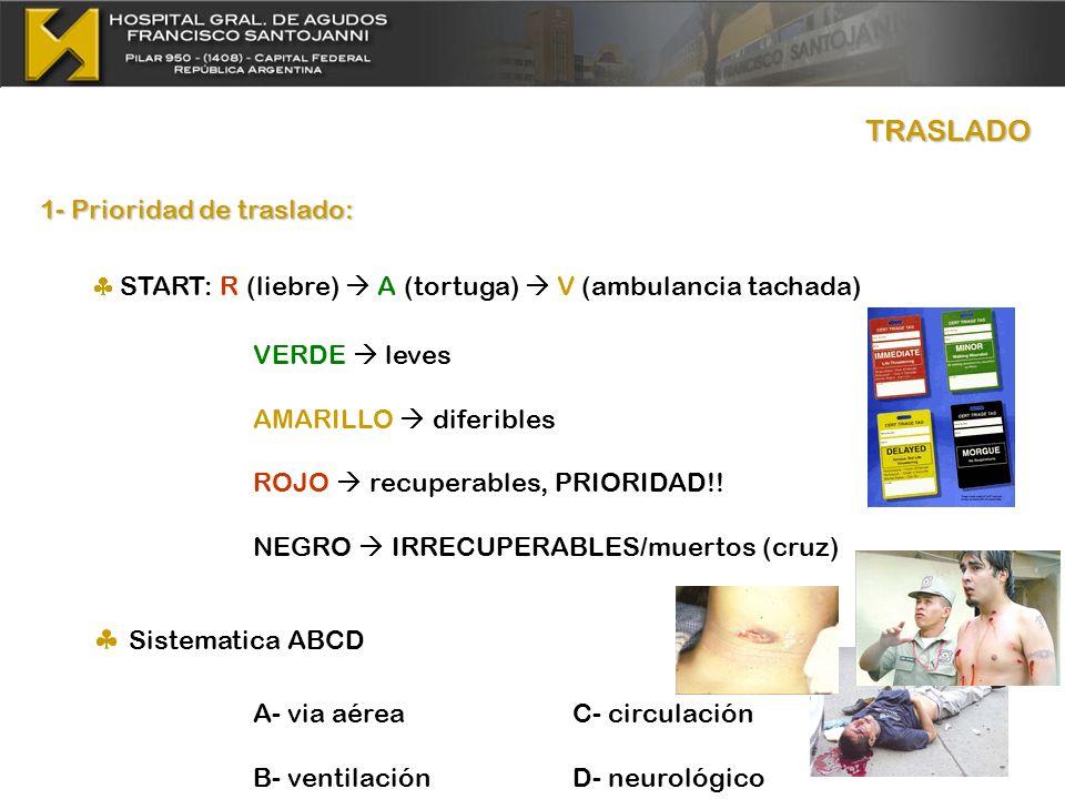  Sistematica ABCD TRASLADO 1- Prioridad de traslado:
