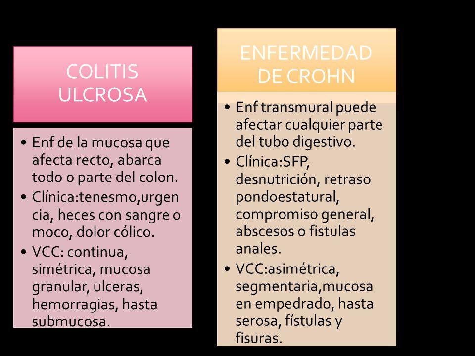 ENFERMEDAD DE CROHN COLITIS ULCROSA