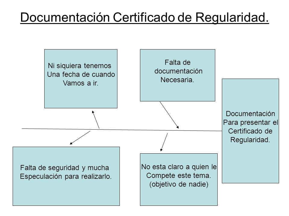 Documentación Certificado de Regularidad.