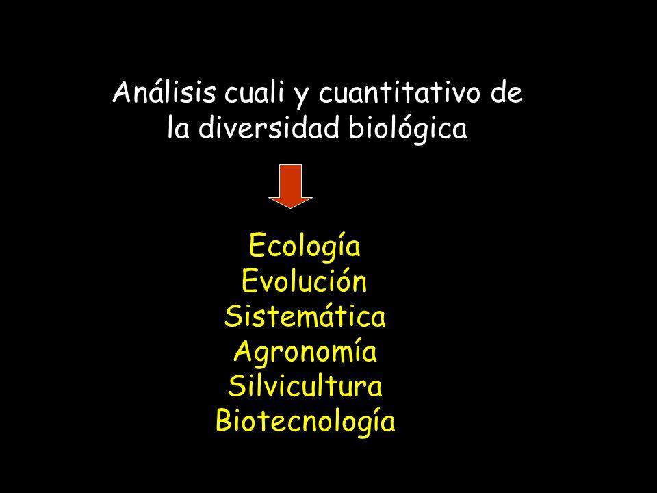 Análisis cuali y cuantitativo de la diversidad biológica
