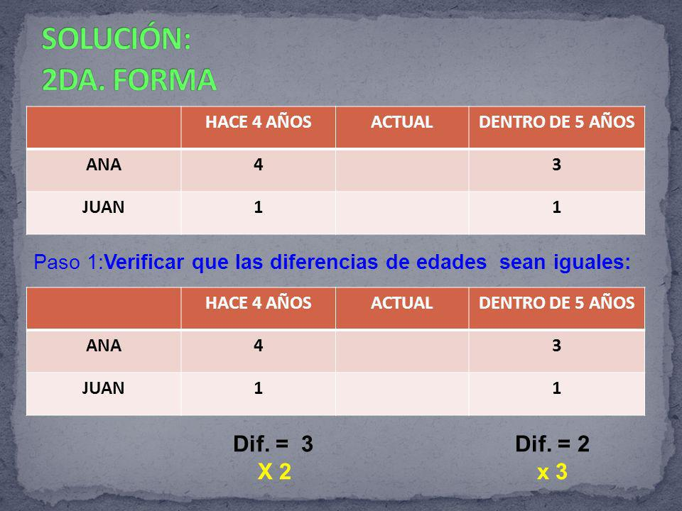 SOLUCIÓN: 2DA. FORMA Dif. = 3 Dif. = 2 X 2 x 3