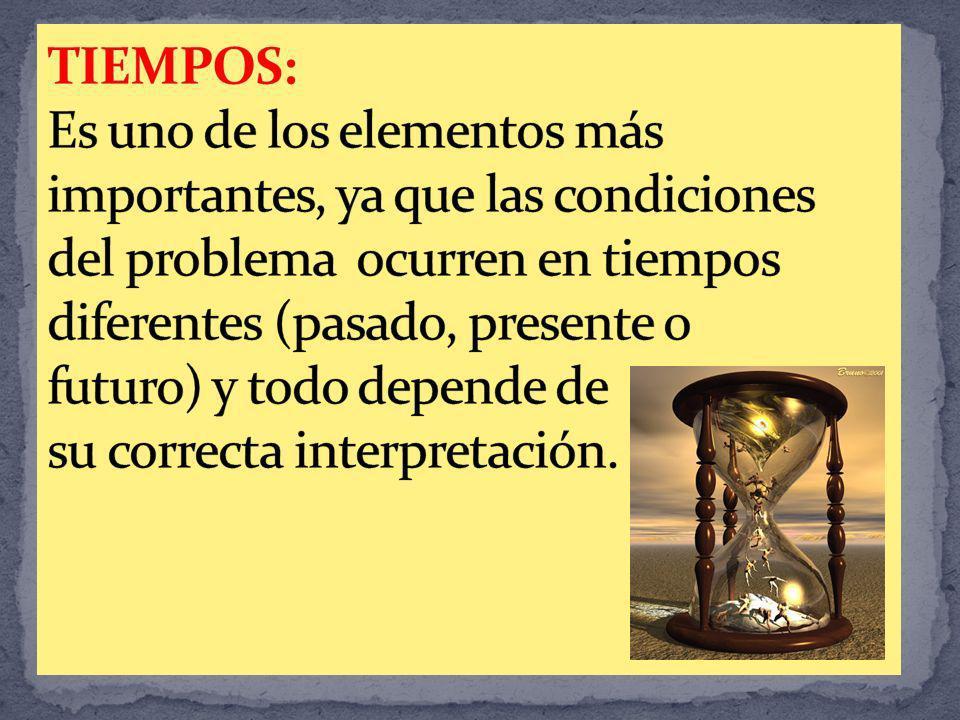 TIEMPOS: Es uno de los elementos más importantes, ya que las condiciones del problema ocurren en tiempos diferentes (pasado, presente o futuro) y todo depende de su correcta interpretación.