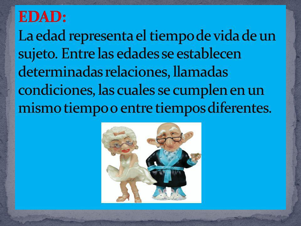 EDAD: La edad representa el tiempo de vida de un sujeto
