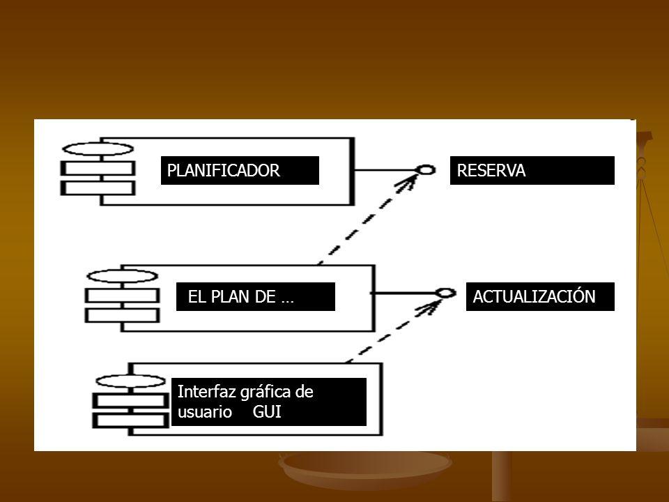 PLANIFICADOR RESERVA EL PLAN DE … ACTUALIZACIÓN Interfaz gráfica de usuario GUI