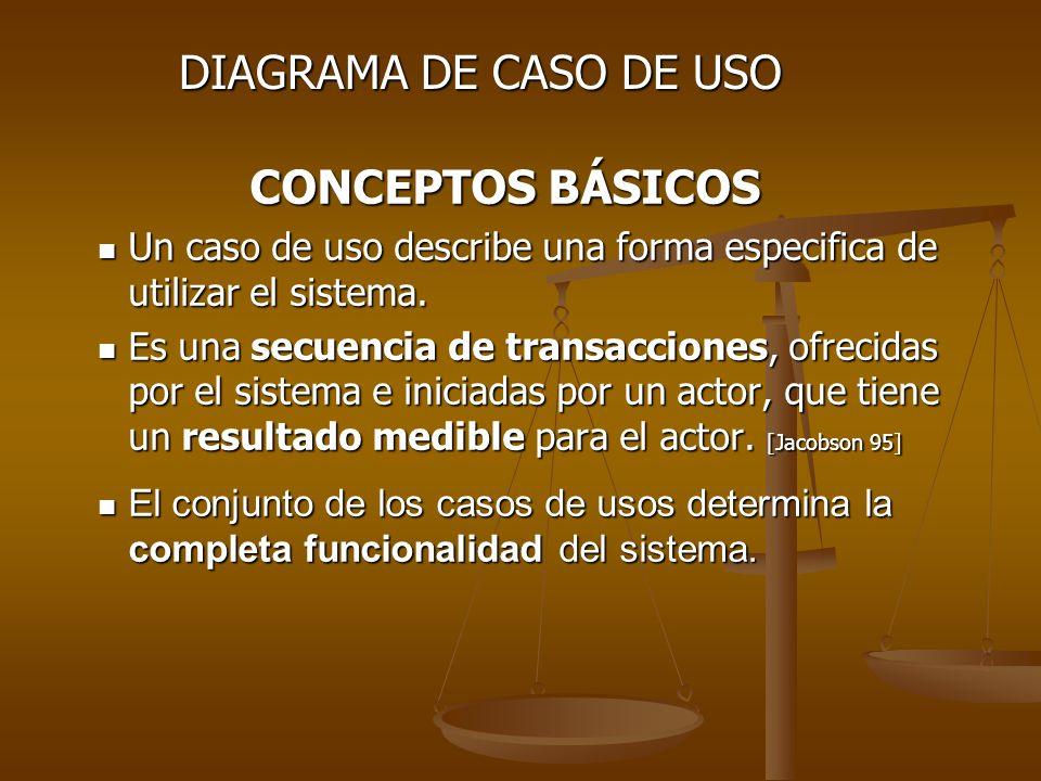 DIAGRAMA DE CASO DE USO CONCEPTOS BÁSICOS