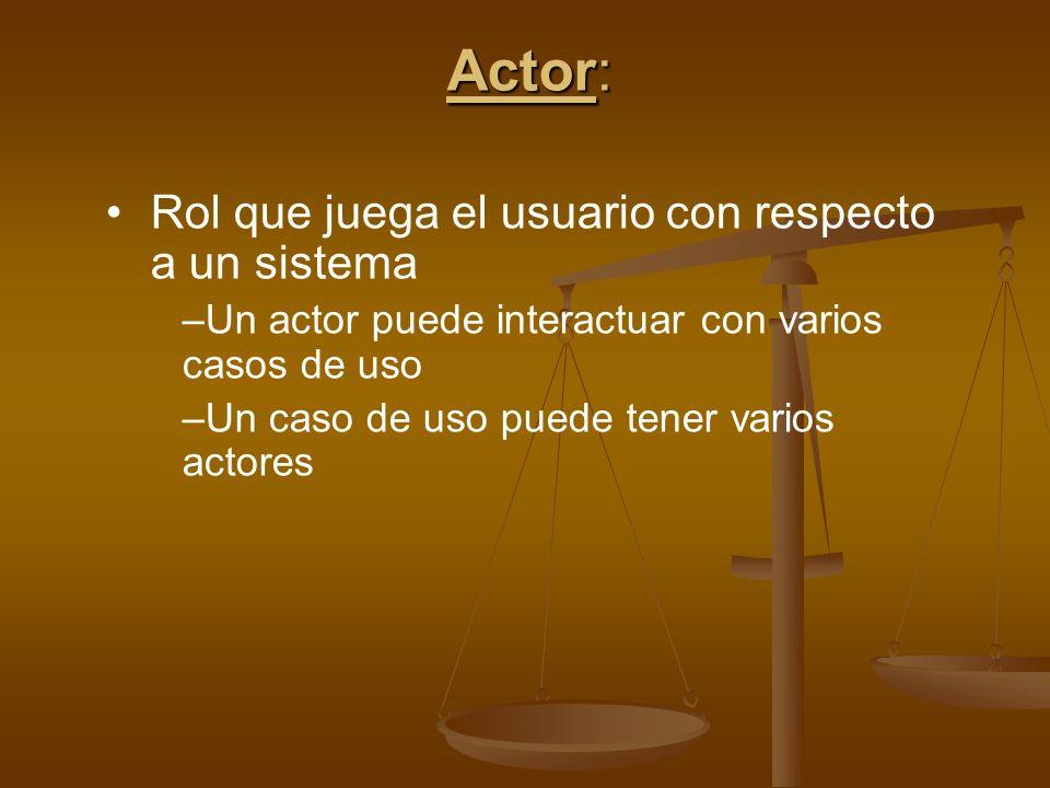 Actor: Rol que juega el usuario con respecto a un sistema