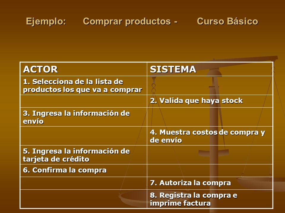 Ejemplo: Comprar productos - Curso Básico