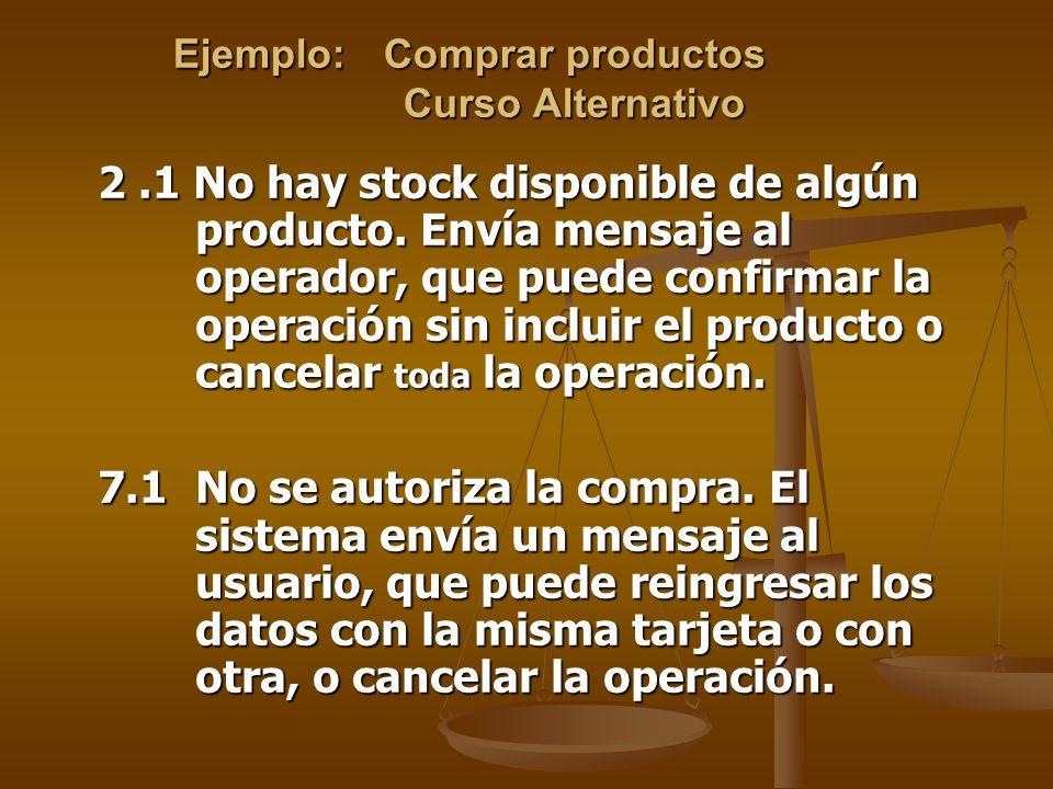 Ejemplo: Comprar productos Curso Alternativo