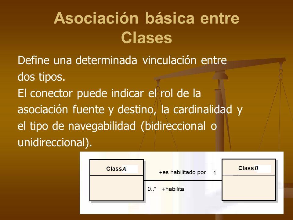 Asociación básica entre Clases