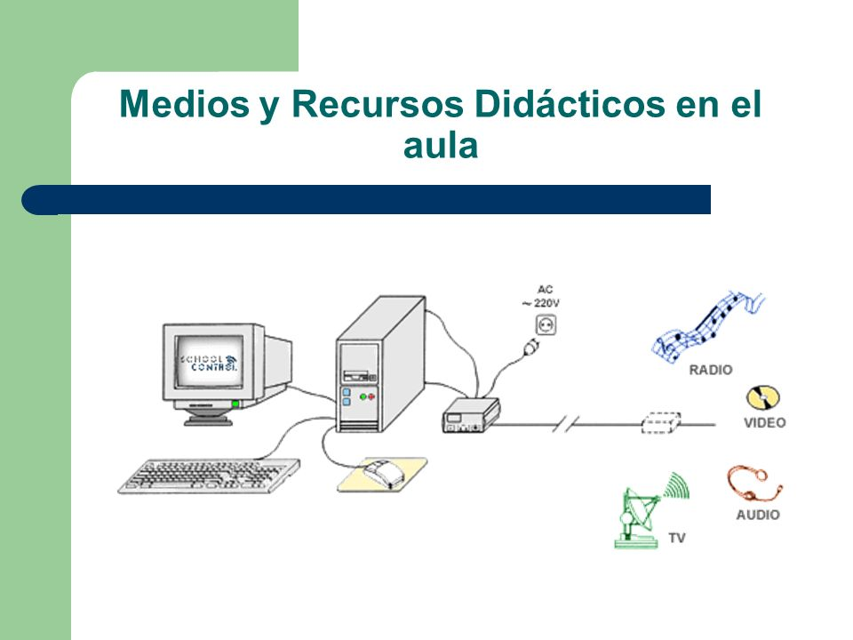 Medios y Recursos Didácticos en el aula