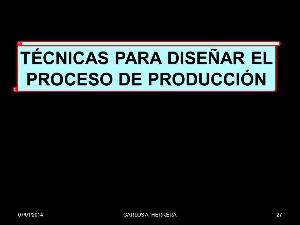 TÉCNICAS PARA DISEÑAR EL PROCESO DE PRODUCCIÓN