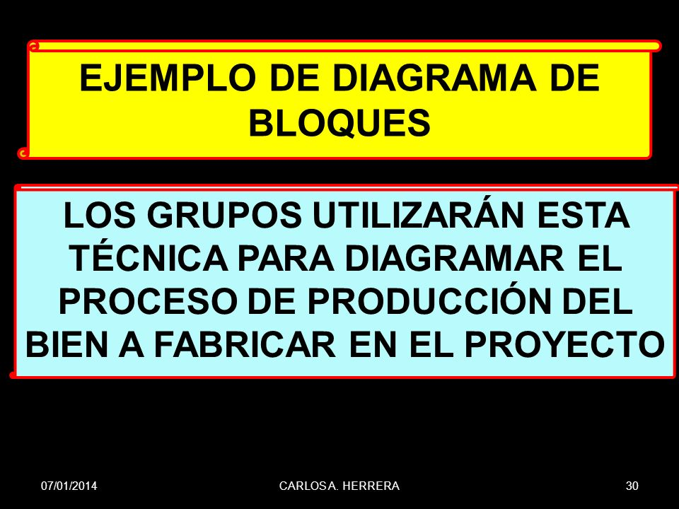 EJEMPLO DE DIAGRAMA DE BLOQUES