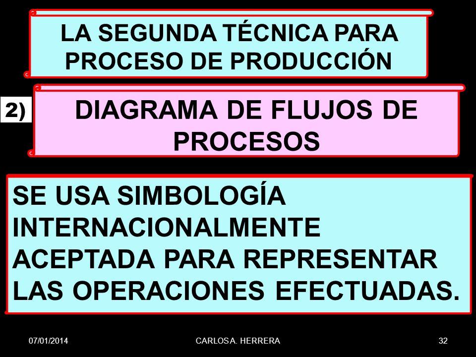 DIAGRAMA DE FLUJOS DE PROCESOS
