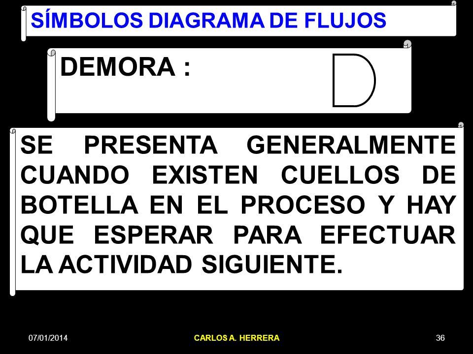 SÍMBOLOS DIAGRAMA DE FLUJOS