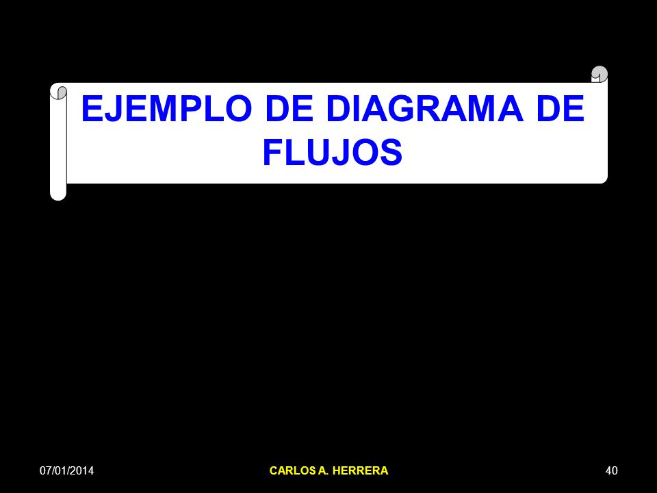 EJEMPLO DE DIAGRAMA DE FLUJOS