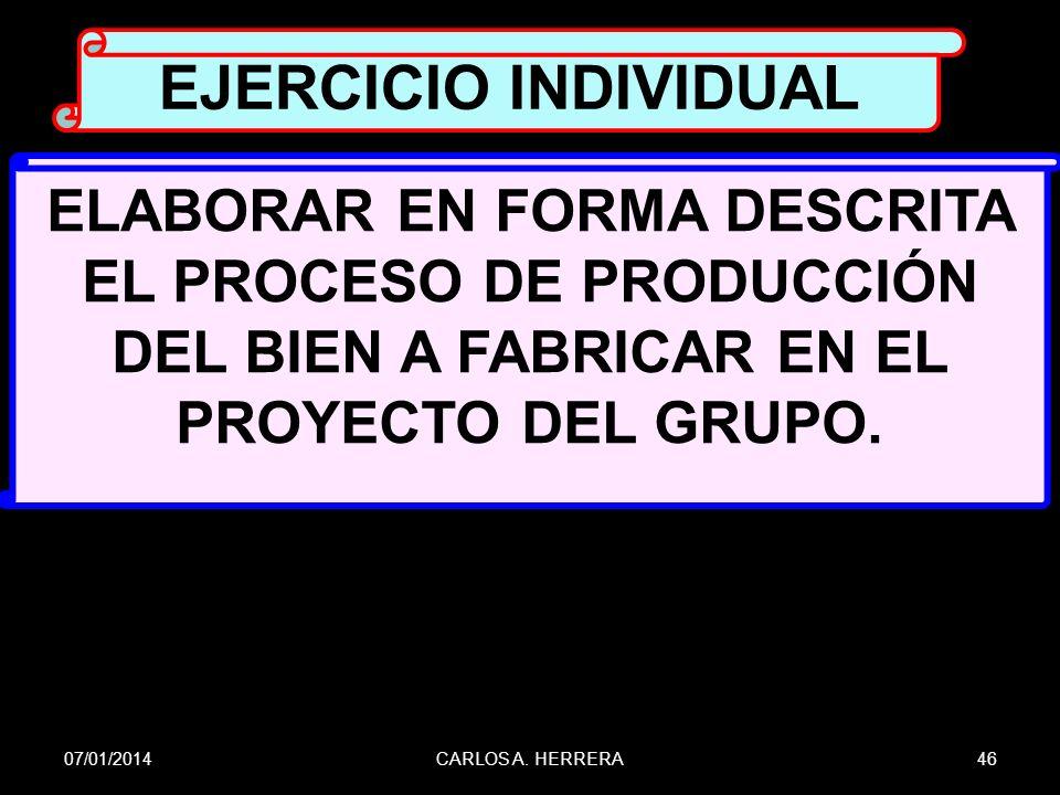 EJERCICIO INDIVIDUAL ELABORAR EN FORMA DESCRITA EL PROCESO DE PRODUCCIÓN DEL BIEN A FABRICAR EN EL PROYECTO DEL GRUPO.