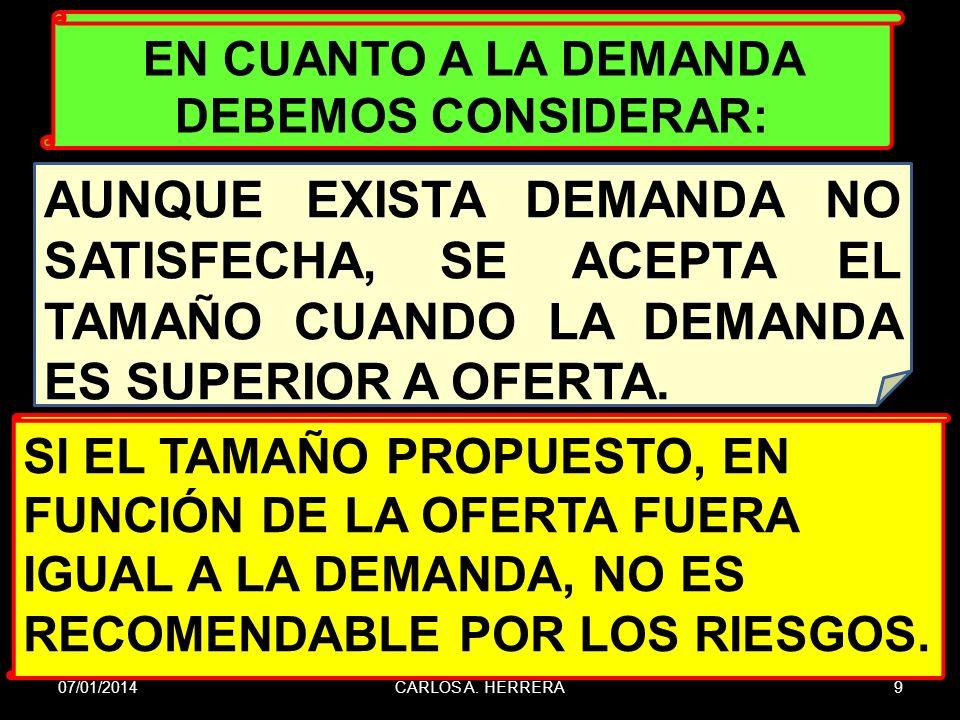 EN CUANTO A LA DEMANDA DEBEMOS CONSIDERAR: