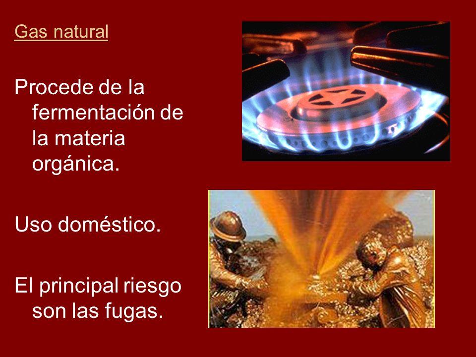 Procede de la fermentación de la materia orgánica.