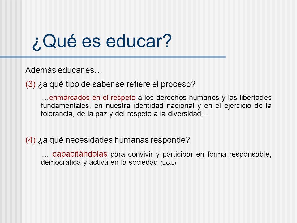 ¿Qué es educar Además educar es…