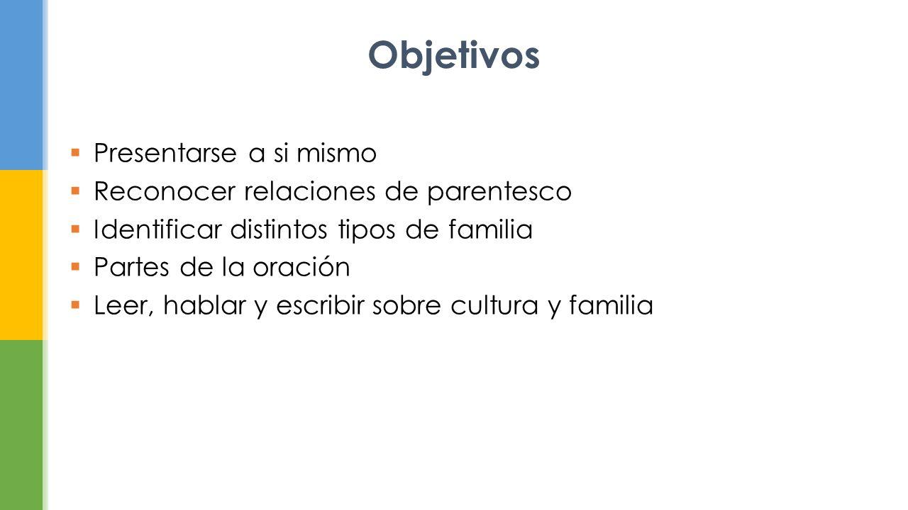Objetivos Presentarse a si mismo Reconocer relaciones de parentesco