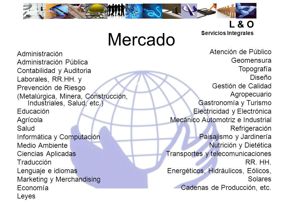 Mercado L & O Atención de Público Administración Geomensura
