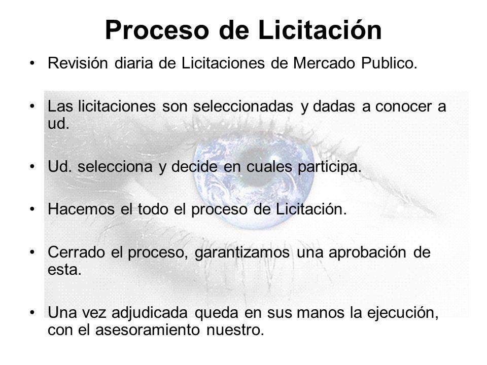 Proceso de Licitación Revisión diaria de Licitaciones de Mercado Publico. Las licitaciones son seleccionadas y dadas a conocer a ud.