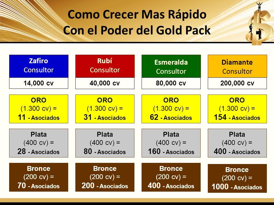 Con el Poder del Gold Pack