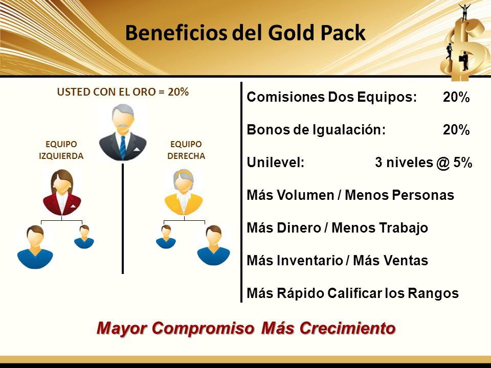 Beneficios del Gold Pack Mayor Compromiso Más Crecimiento
