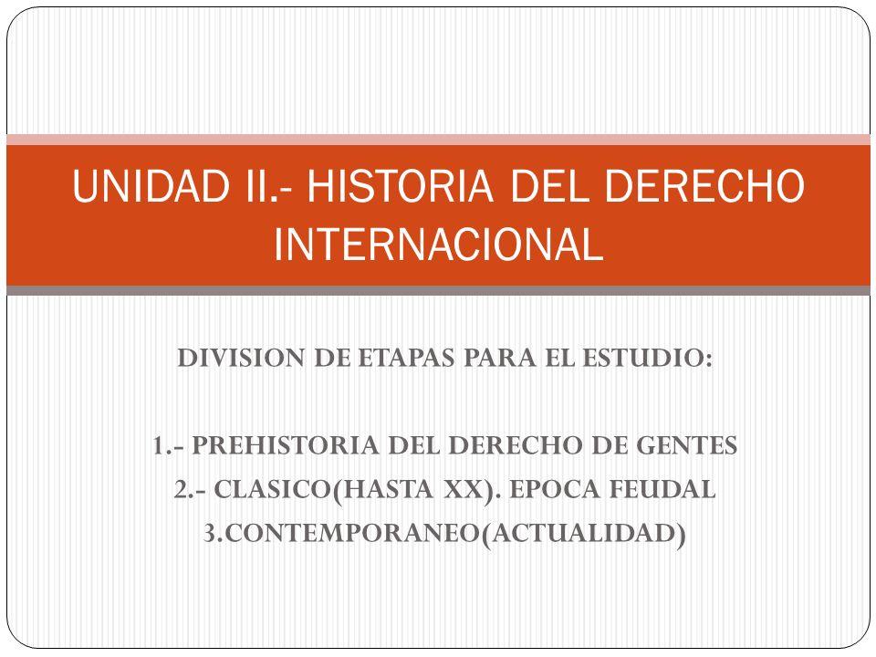 UNIDAD II.- HISTORIA DEL DERECHO INTERNACIONAL