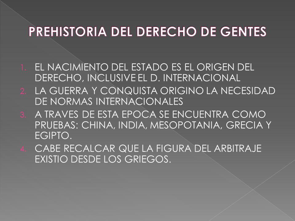 PREHISTORIA DEL DERECHO DE GENTES