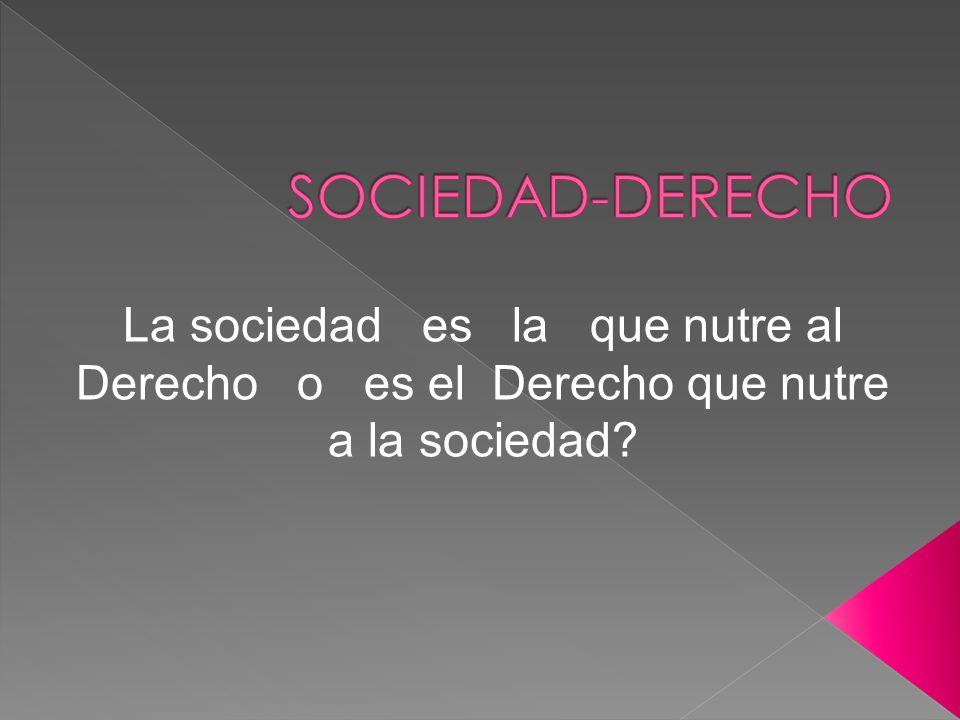 SOCIEDAD-DERECHO La sociedad es la que nutre al Derecho o es el Derecho que nutre a la sociedad