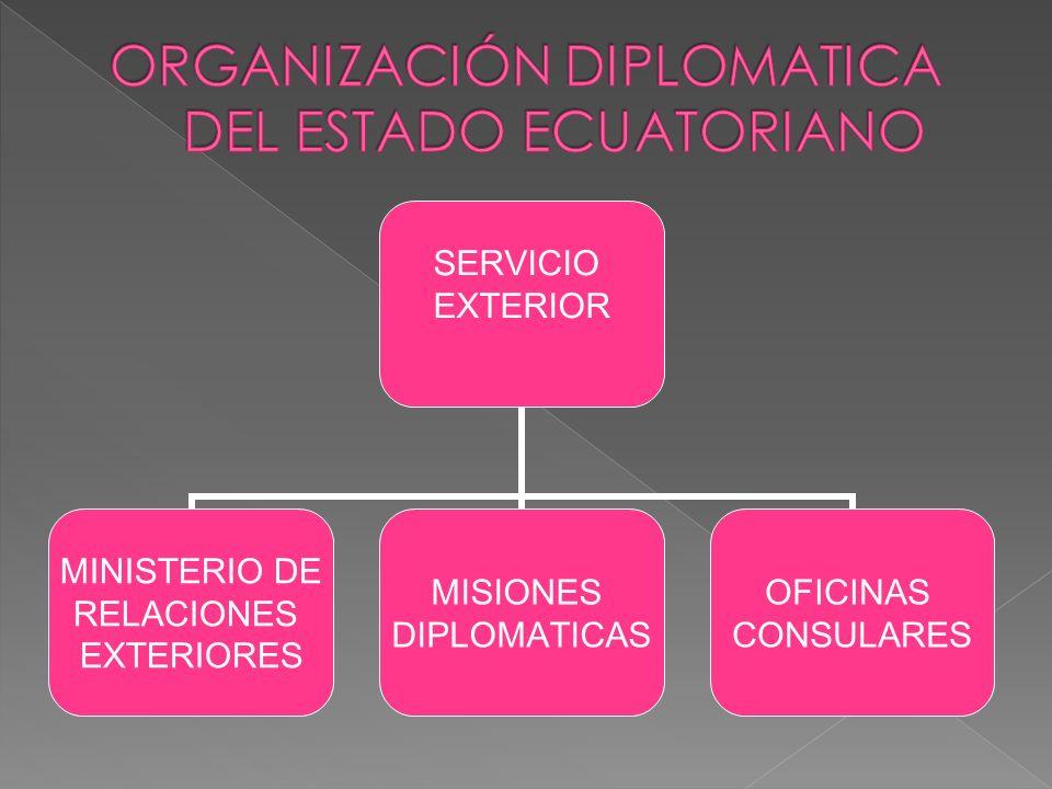 ORGANIZACIÓN DIPLOMATICA DEL ESTADO ECUATORIANO