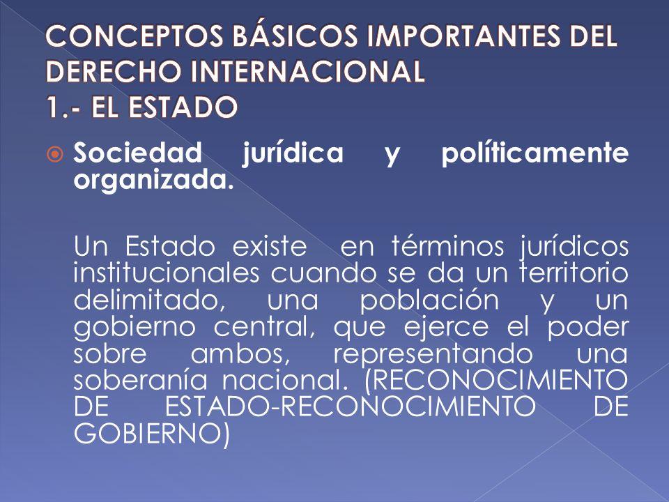 CONCEPTOS BÁSICOS IMPORTANTES DEL DERECHO INTERNACIONAL 1.- EL ESTADO