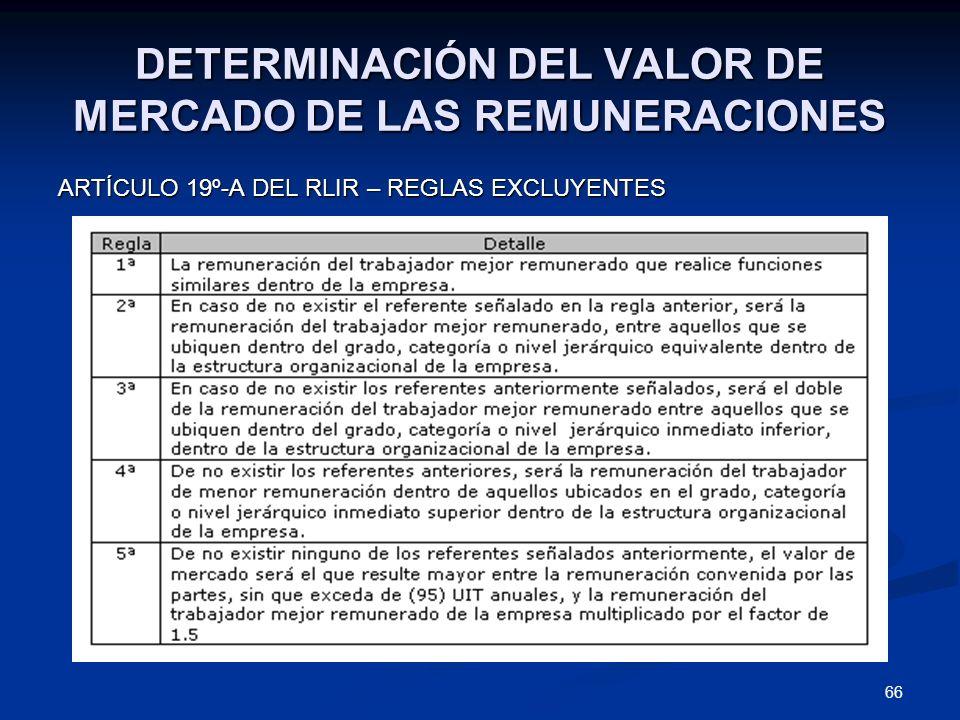 DETERMINACIÓN DEL VALOR DE MERCADO DE LAS REMUNERACIONES