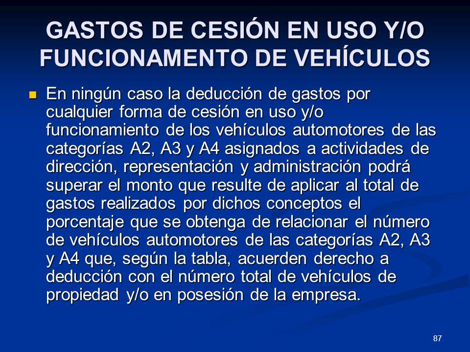 GASTOS DE CESIÓN EN USO Y/O FUNCIONAMENTO DE VEHÍCULOS