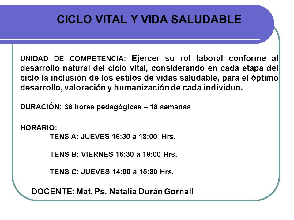 CICLO VITAL Y VIDA SALUDABLE