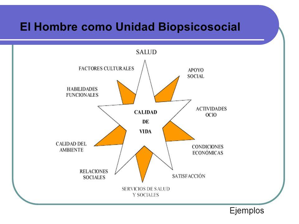 El Hombre como Unidad Biopsicosocial