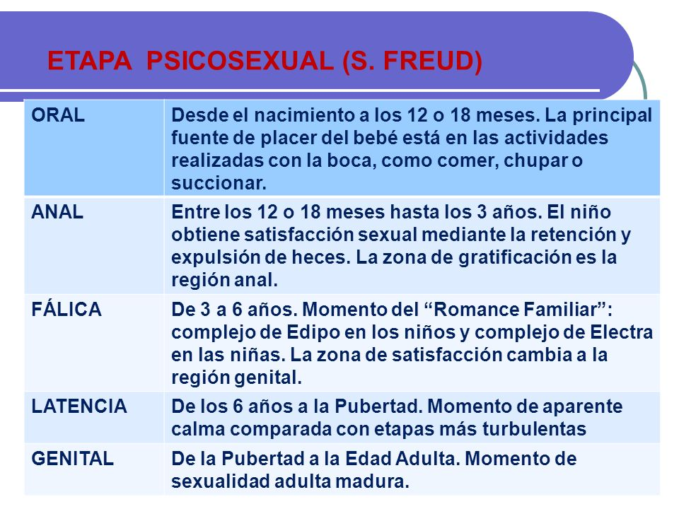 ETAPA PSICOSEXUAL (S. FREUD)