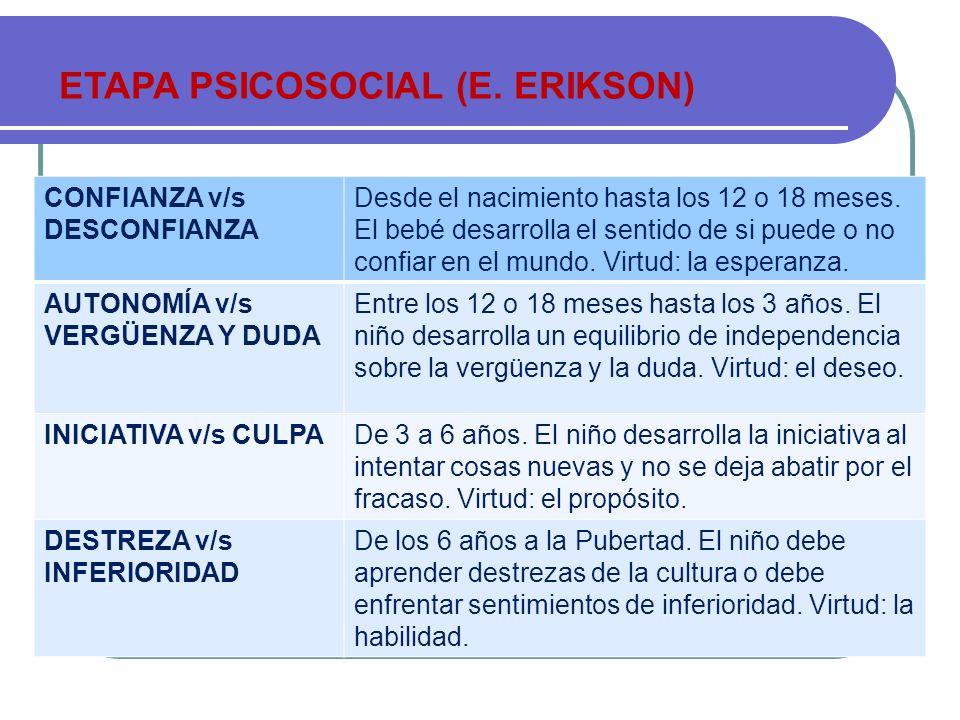 ETAPA PSICOSOCIAL (E. ERIKSON)