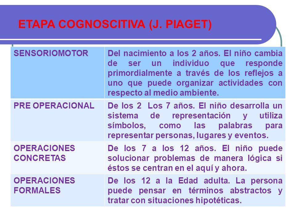 ETAPA COGNOSCITIVA (J. PIAGET)
